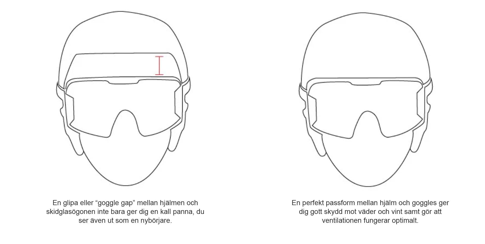 goggles glipa alpingaraget guide
